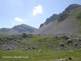 Monte Cavallo | Sentieri nel Lazio